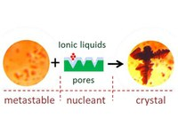 A new additive for better crystals