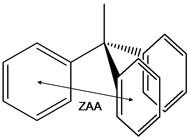 Predicting chemical reactions